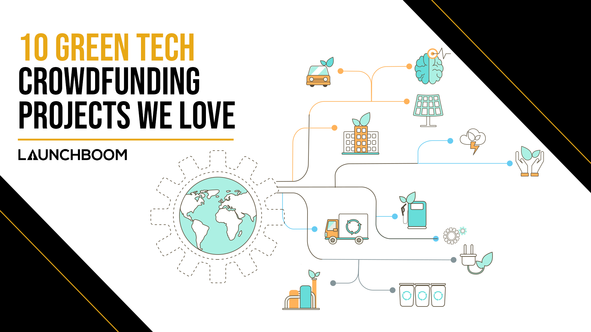 10 green tech crowdfunding projects we love